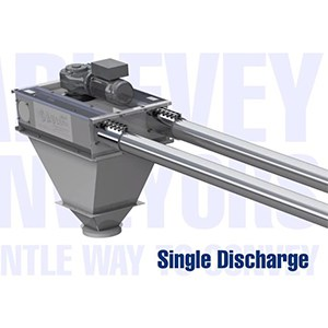 Single discharge canblevey conveyor