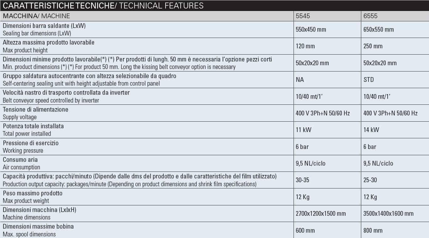 ATHENA COMBI, ATHENA COMBI Data sheet, Robopac, Al thika packaging