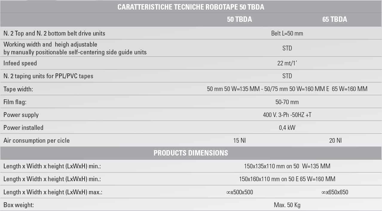 robotape-TBDA, robotape-TBDA data sheet, al thika packaging