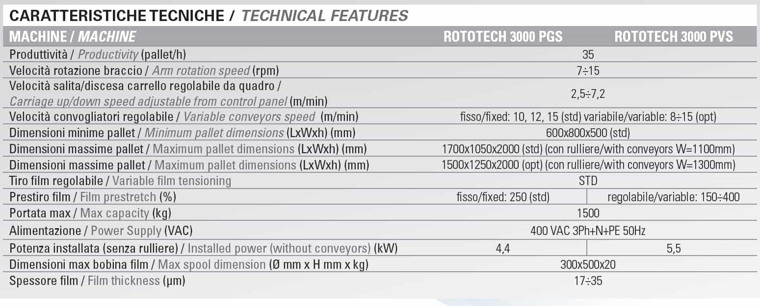 al thika packaging, tabella rototech 3000, robopac, rototech 3000 data sheet