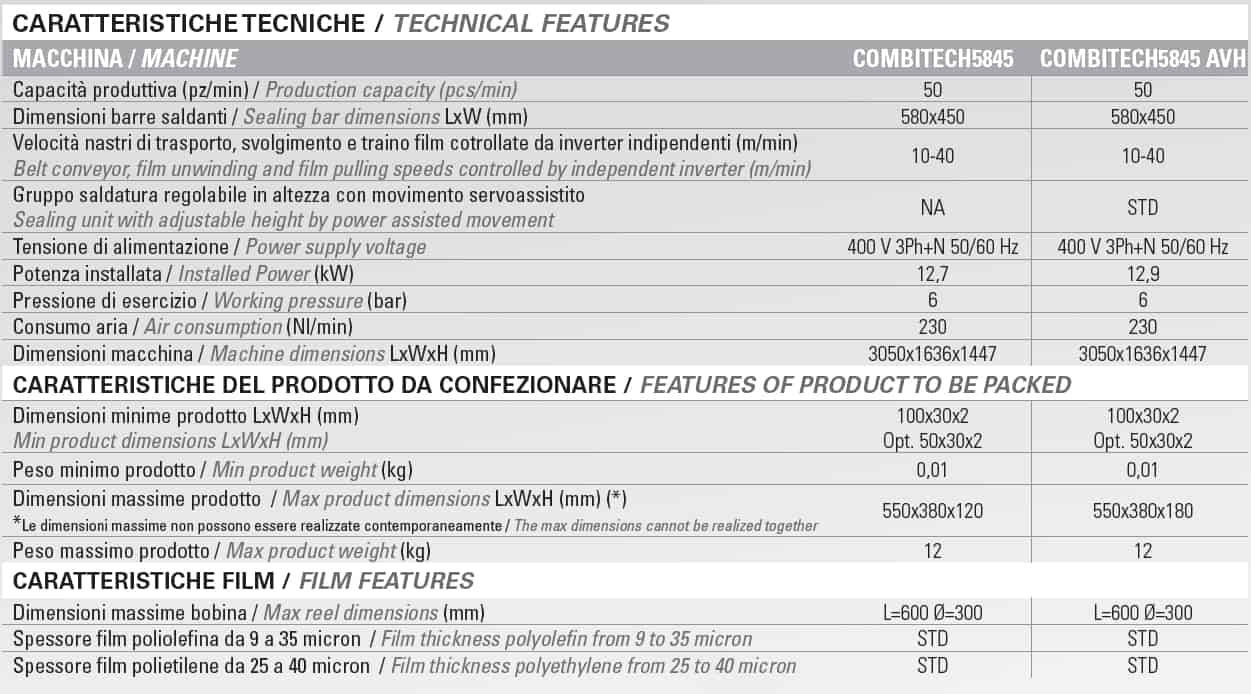 combitech data sheet, combitech, robopac