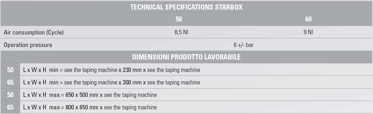 starbox data sheet, rabopac, al thika packaging