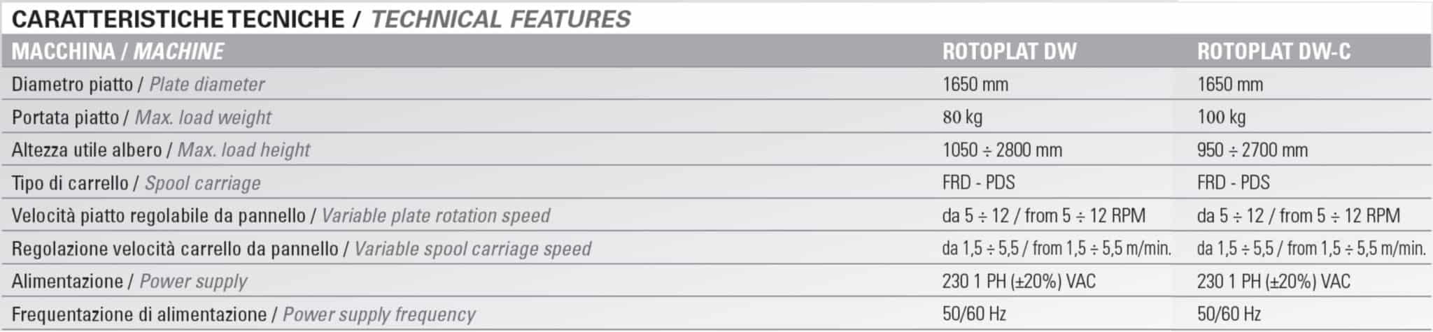 tabella, data sheet