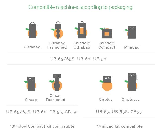 girbagger, Giro, packing, net packaging, fruit packing, vegetable packing