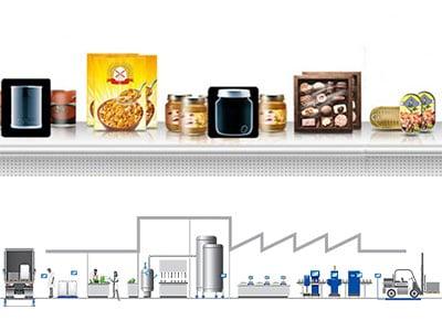 food safety,inspection,quality,safe food