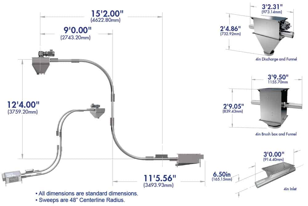 4000 series dimensions Cablevey