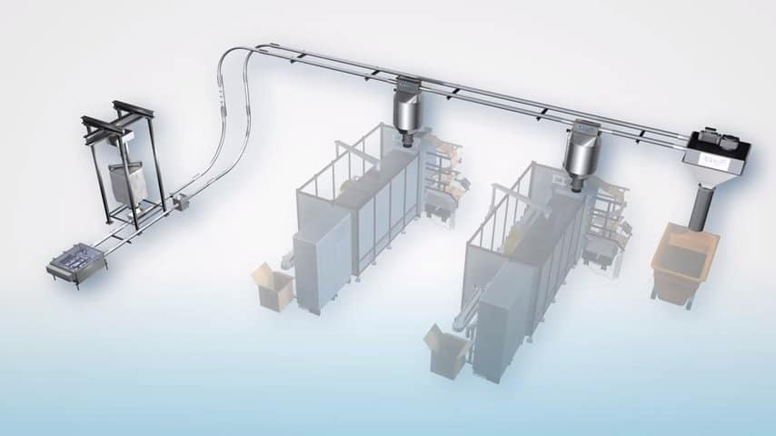Cablevey tube conveyor,Al Thika Packaging,conveyor solutions
