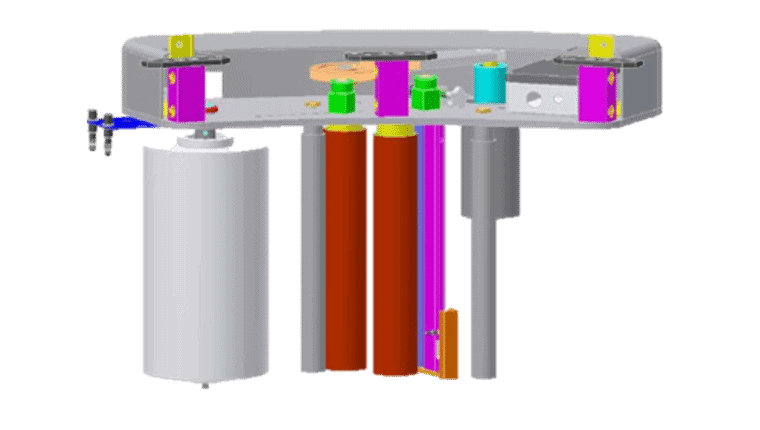 النقل ، Robopac Sistemi ، الإمتداد التفاف ، التفاف