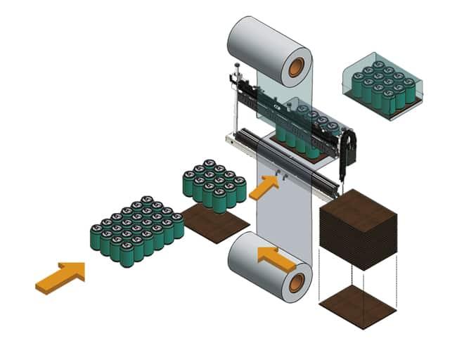 Smipack BP-ALV-P,packaging,shrink wrap,Smipack