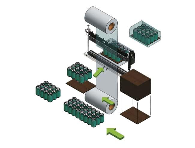 Monoblock automatic shrinkwrapper,Smipack,wrapper,sealing bar