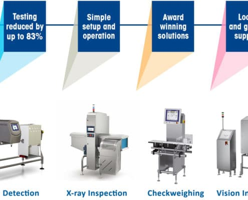 Product inspection, Mettler Toledo, X-ray inspection, Checkweigher, Metal Detector