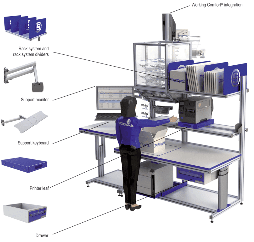 Airplus, packing dispenser, integrated system, packing system, packaging station