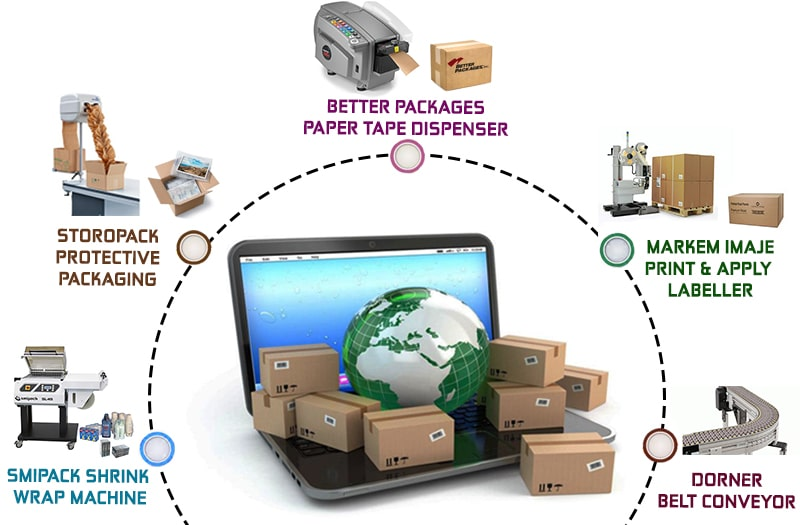 Brand protection, product damage, protective packaging, bubble wrap machine, gummed tape dispenser