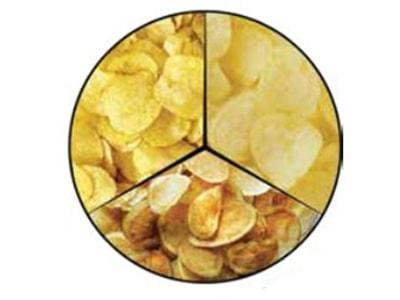 Key Technology, sorting, chips sorting, Key Tech, snacks food sorting