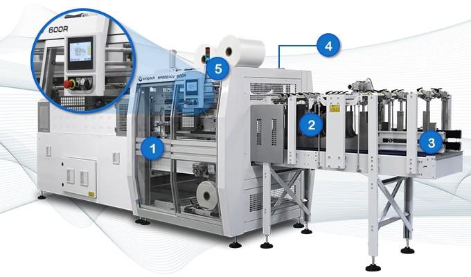 BP series, shrink wrap machine, wrapping machine